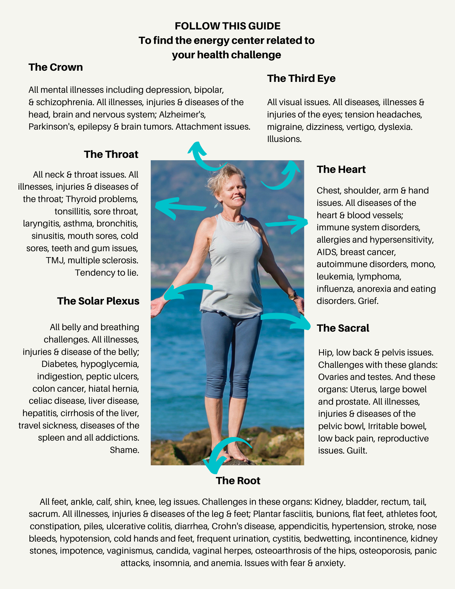 _Body for Health Flyer (1)